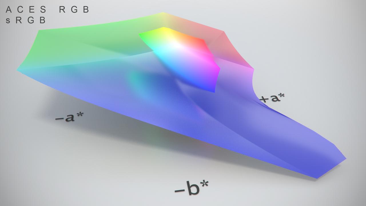 https://www.colour-science.org/images/Maya_sRGB_ACES_RGB_CIE_Lab_001.jpg